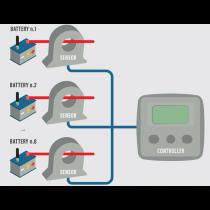 Sensor für Energiezähler