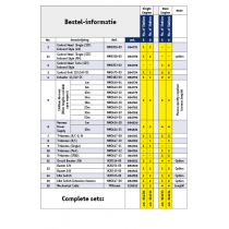 KE-4+ Elektronische Motorbedienung für Innenborder -SATZ-