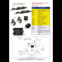SeaStar Satz Optimus EPS Outboard 2 Motoren – 1 Steuerstand