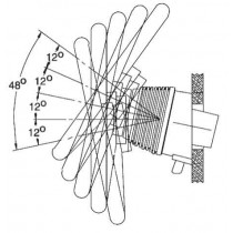 Tilt-Sport Mechanismus